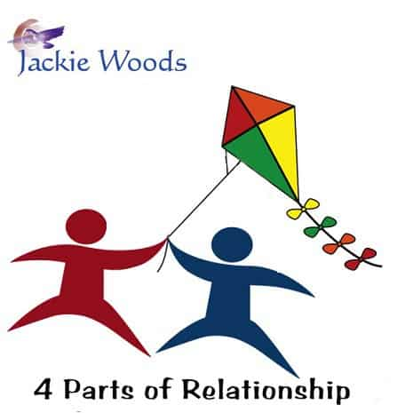 4 Parts of Relationship by Jackie Woods