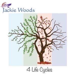 4 Life Cycles Workshop