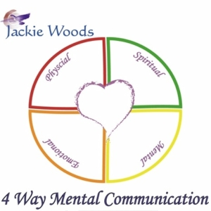 4 way communication by jackie woods