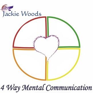 4waycommunicationsm2 Spiritual Growth Audio