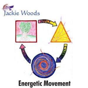 Energetic Movement by Jackie Woods