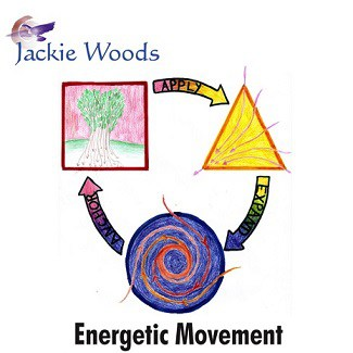 EnergeticMovement.sm_ Spiritual Growth Audio