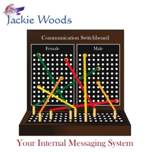 Internal Messaging System