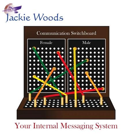 InternalMessagingSys2-1 Your Internal Messaging System