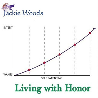 LivingWithHonor.sm_ Spiritual Growth Audio