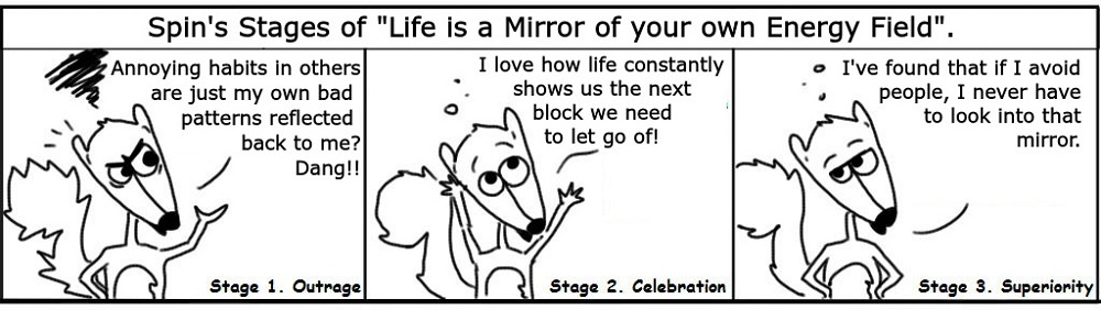 MirrorStages Personal Growth Comic - Ratchet & Spin