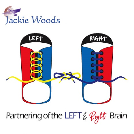 PartneringBrain Partnering of the Left and Right Brain