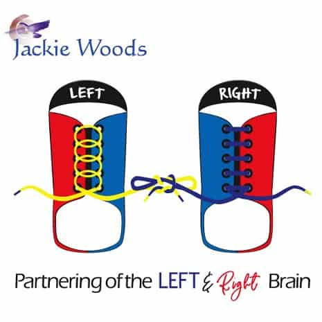PartneringLeftRightBrain Spiritual Growth Audio
