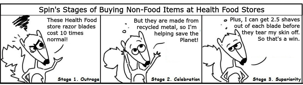 StagesofNon-FoodItems Personal Growth Comic - Ratchet & Spin