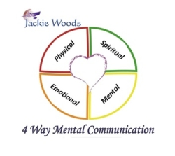 4 Way Mental Communication by Jackie Woods